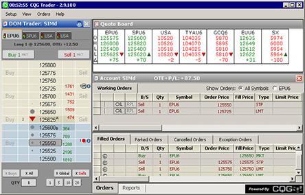 Cqg futures trading platform